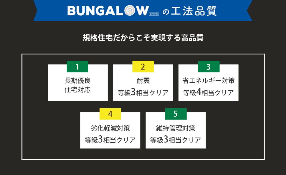 BUNGALOWの工法品質
